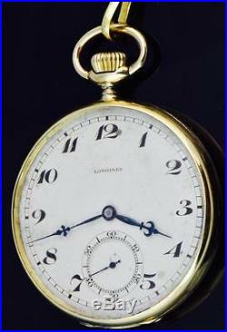 MUSEUM 18k gold&enamel Dragons case Longines CHRONOMETER watch. Chinese market